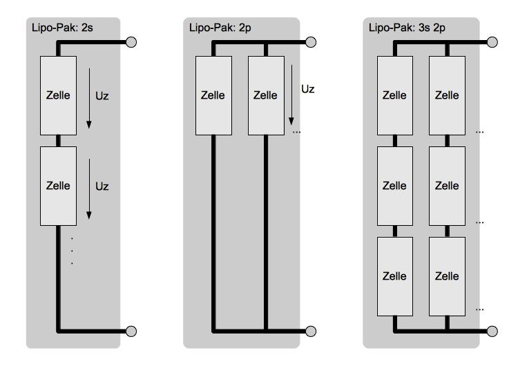 Akkuconfiguration